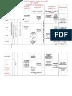 planificacion Anual 2da seccion