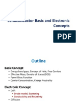 Lecture_ 0_semiconductor Concepts