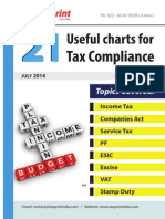 Tax Compliance Charts