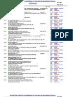 Reporte Alfabetico de Empresas de Servicio De