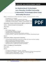 Automotive Technologies Internship_ Course Structure
