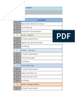 Project Time Estimation template