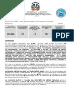 Boletín 4. Operativo Semana Santa 2015