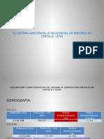 Sector Dependencia Castilla y Leon
