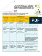 Period fiscala TVA in cazul AIC.pdf