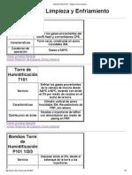 Manual Planta Acido - Equipos Zona Limpieza1