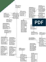 DiseñoBase datos geografica