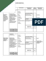 Matriz Planificacion Ingeniería Civil