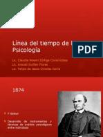 linea de tiempo de la historia psicología