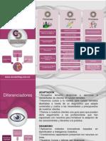 Catálogo de Formación 2015 v1