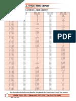 Drill Hole Size Chart