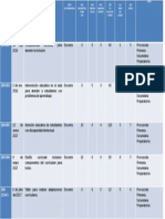 tabla oferta cursos capacitacion