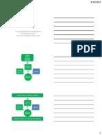 Pendahuluan Teori Manajemen Organisasi