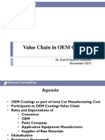OEM Value Chain Management