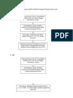 Penyerapan ion Cr.docx