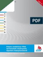 kepes_zsebkonyv_fobb_termesztett_novenyeink_tapelemhianytuneteirol.pdf