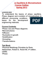 Phase Diagrams Introduction GIKI