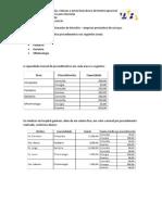 Atividade de Custos Para Tomadas de Decisões - Prestação de Serviços