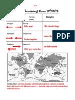 15-plate boundaries notes-key