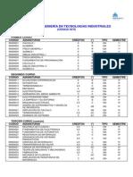 UPM Grado en Ingeniería en Tecnologías Industriales