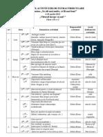 Planificare Scoala Altfel 2015