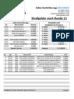 Strafe 2014-2015 nach Runde 11.pdf