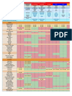 custom-rom-database.pdf
