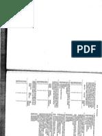 Physiology MCQ 2
