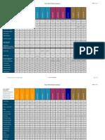 1-25-13_Nexus 7000 Linecards Feature Comparison