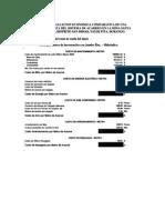 Evaluacion Costos Mina Durango Mx