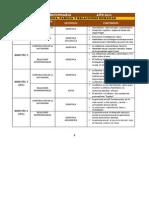 TEMARIO ANUAL 2do. de secundaria.pdf