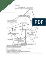 Oscurecimiento no enzimático lllllll.docx