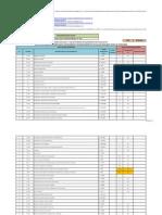Costos Equipamiento Salud-Consolidado en Hoja Excel