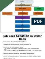 Trello Procedures and Guidelines 1