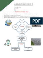 Contaminacion Del Agua2