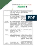 Analisis de Casos Especificos Servientrega vs Dhl