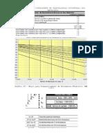 Ábaco CBR - Dimensionamento Pavimentos Flexíveis DNER