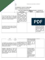 4.3.2.2.Tabla de Analisis de Casos de Tutoria Grupal