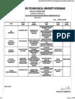 Btech 4-2 r09 Timetable