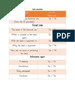 self- checklist
