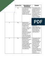 assessment for website