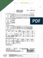 PO18530198 CERT'S 2