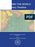 INDIA AND THE WORLD. History Timeline