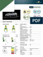 Peugeot 308 EuroNCAP