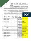 File 3 Soal Ketiga Lihat Tabel Pembagian Tugas T.L. 09 April 2015