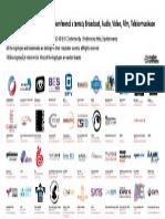 Výběr mezinárodních veletrhů a konferencí s tematy Broadcast, Audio, Video, Film, Telekomunikace