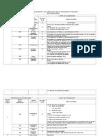 Criterios de Aceptación de Imperfecciones EN12952-6- 2002.Docx Rev2