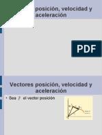 Posicion y Mov d Pryectil