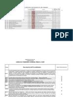 Tarifario HSR-SOAT Modificado Dic 2012 Con Dr Yesquen