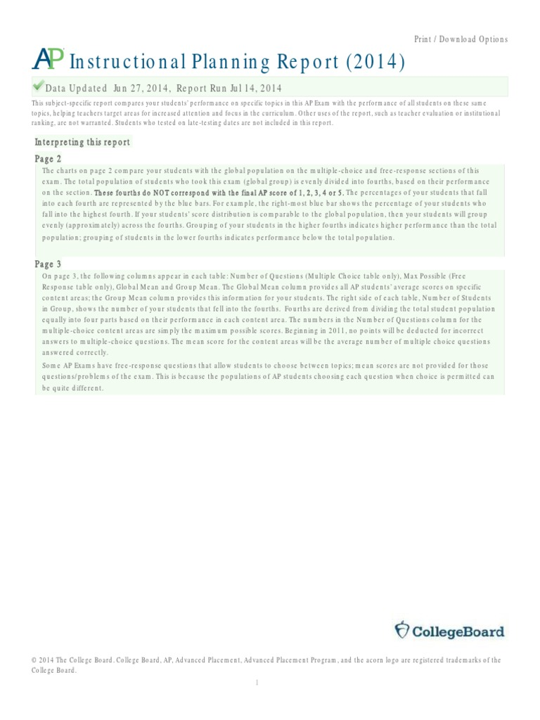 school instructional planning report-2014   Advanced Placement   Multiple  Choice